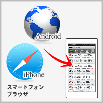 dmmfx_for_smartphone